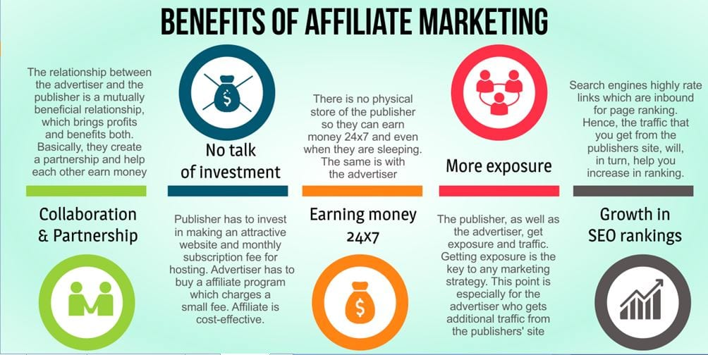 Benefits of Affiliate Marketing