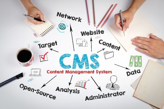 What is Content Management Systems CMS and what are the benefits of it