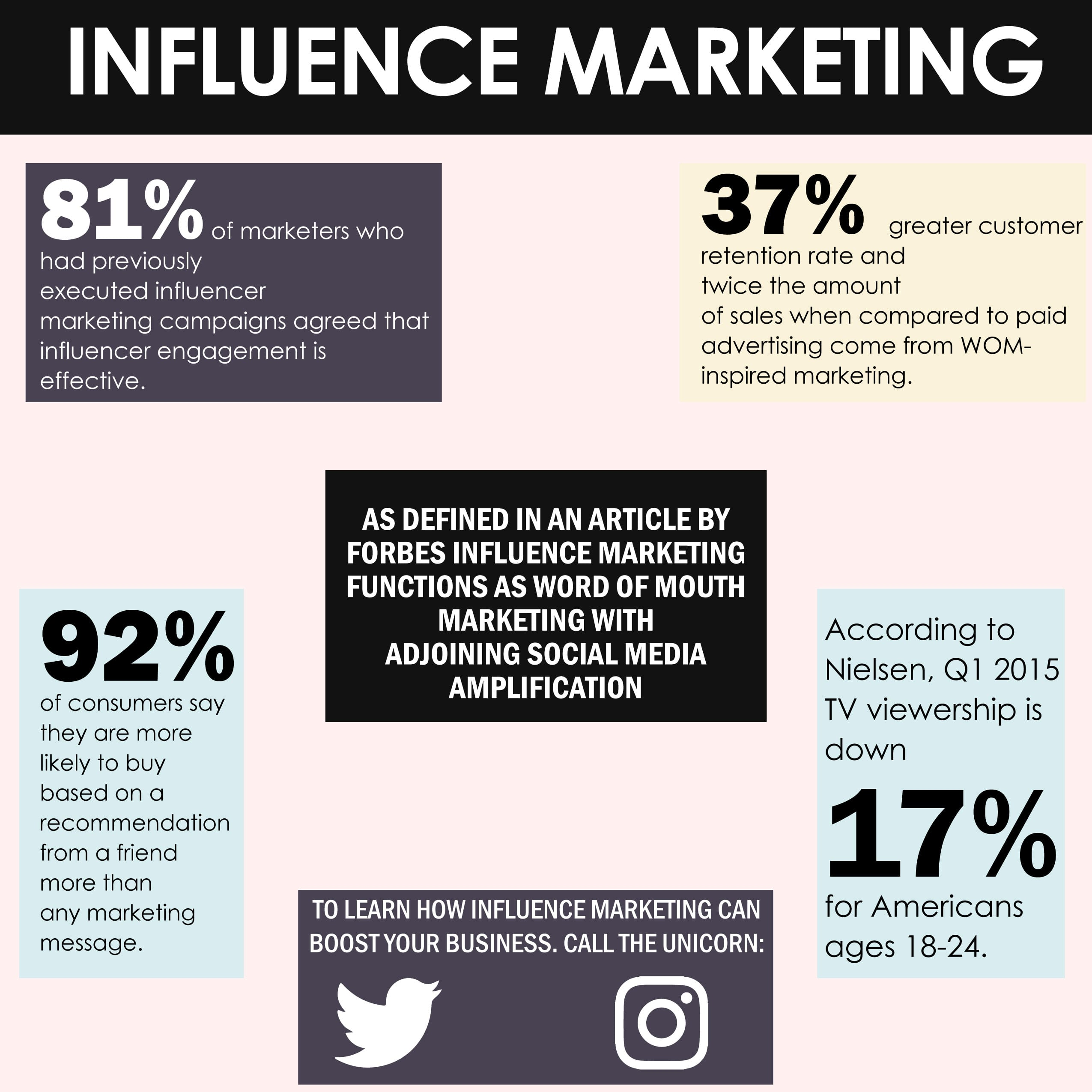 influence marketing 3