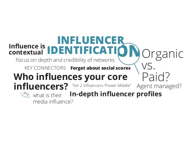 influencer marketing survey use cases opportunities challenges tools 8 638