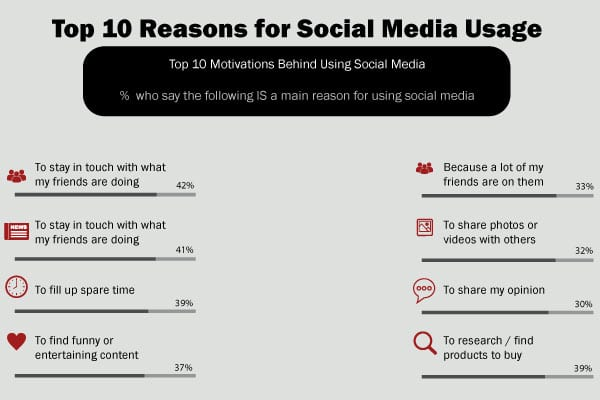 SOCIAL MEDIA MARKETING3