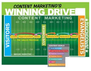 Content Marketing Last Image
