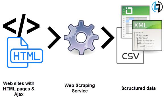 webscrap2