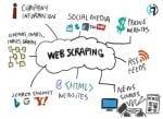 Unleashing TPower Of Web Scrapping