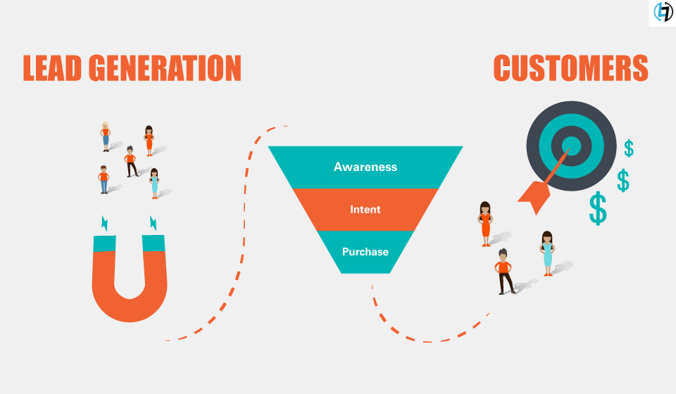 Lead Generation- ways to generate more leads and sales