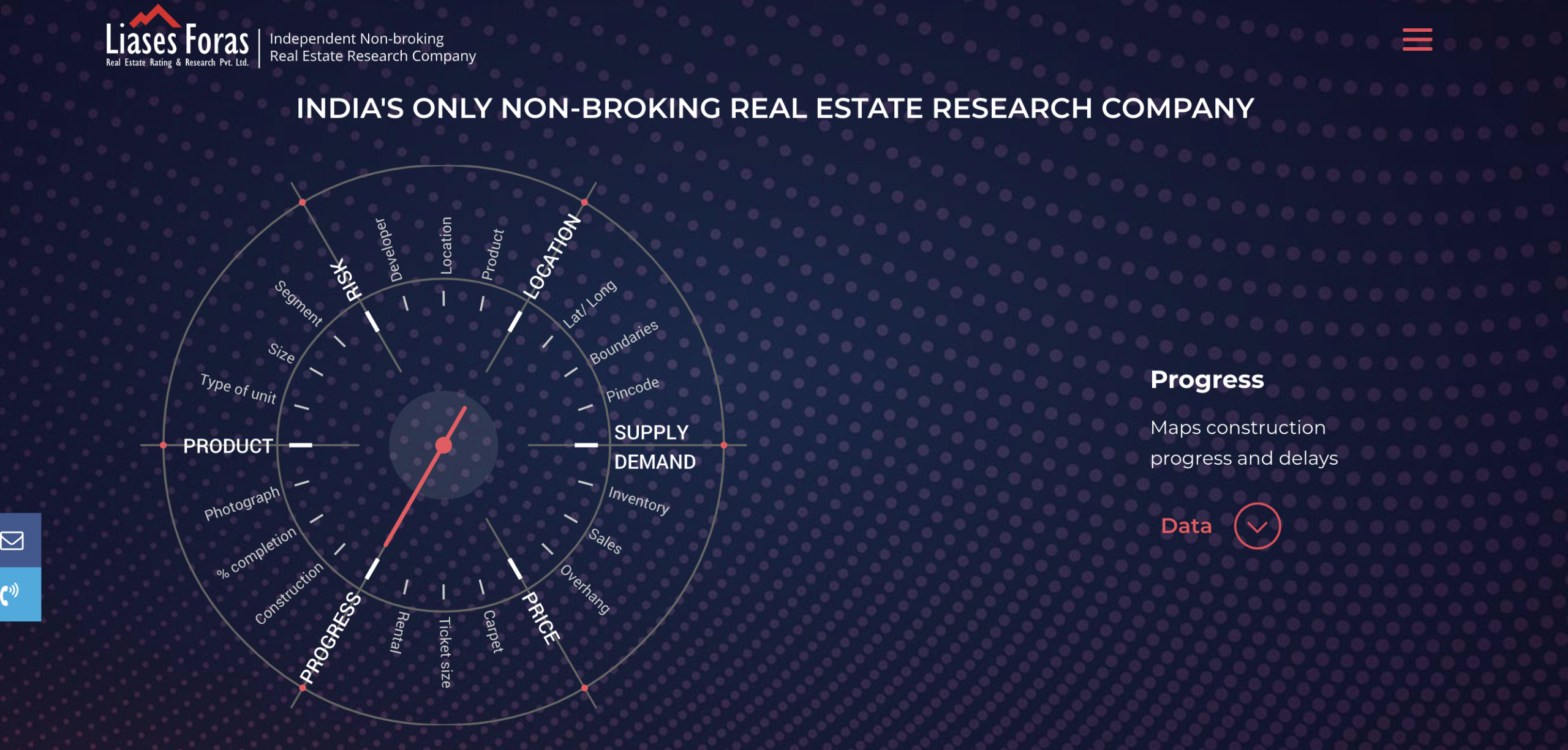 LiasesForas is the only non-brokerage real estate research company in India.