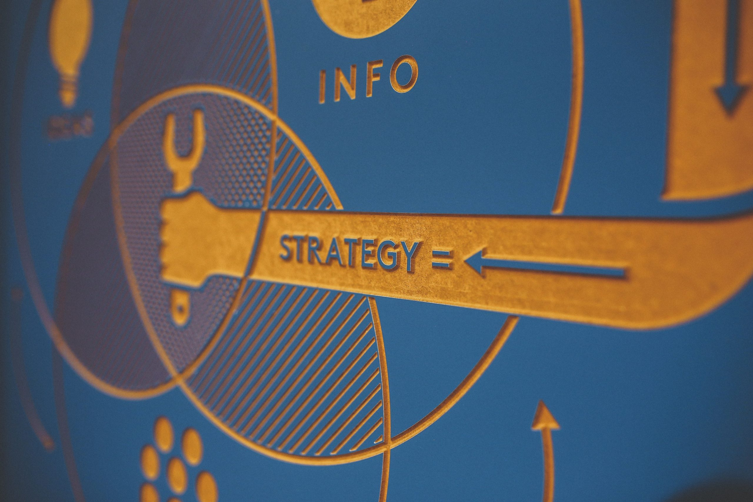 How to Prevent Failure by Upgrading Digital Marketing Strategies Timely